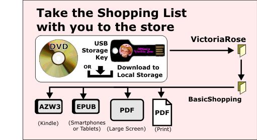 D-BasicShopping